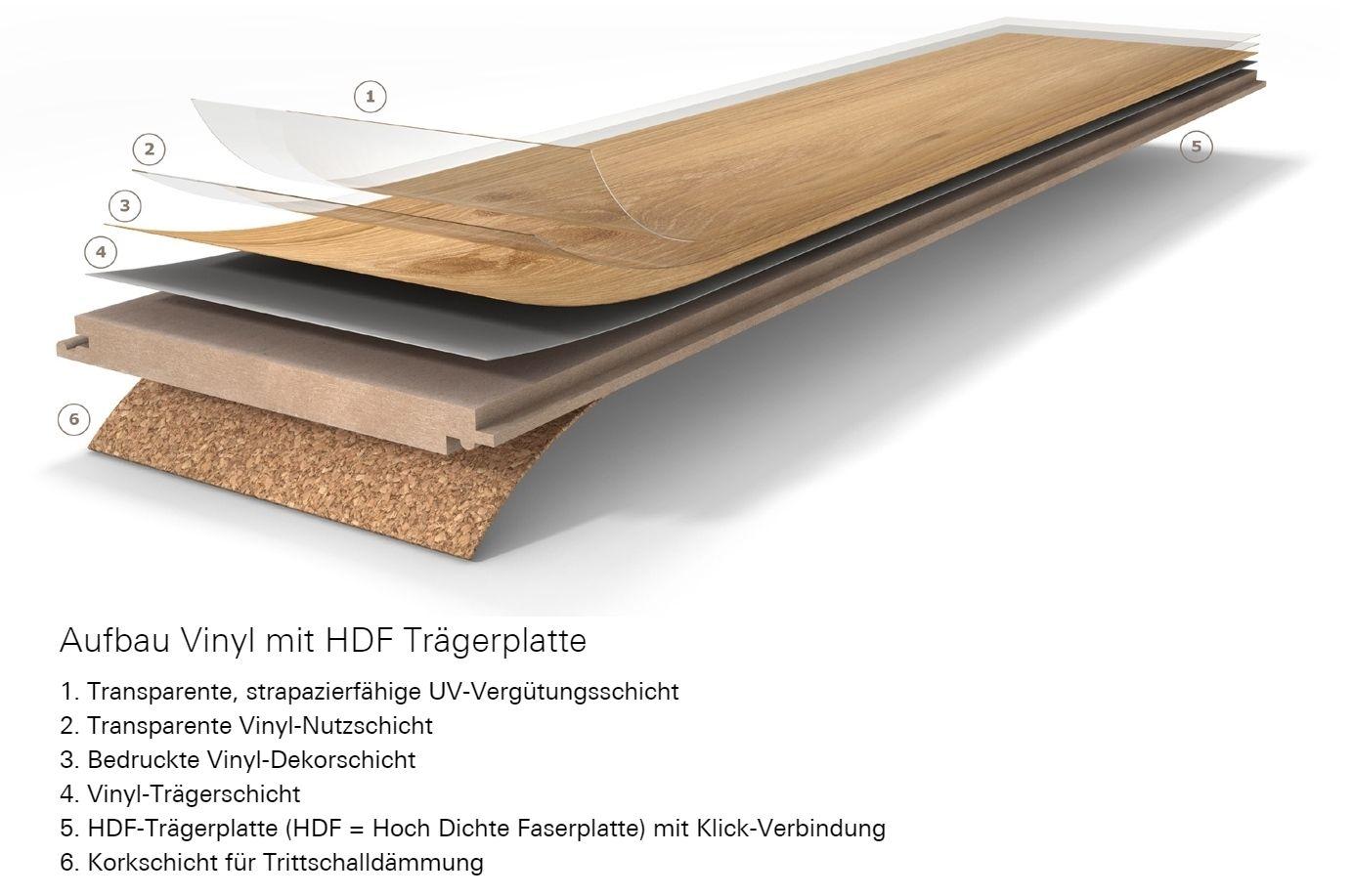 38,55€ pro m² - parador vinyl classic 2030 vinylboden klick